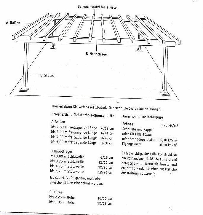 zimmermann company gmbh unterkonstruktion. Black Bedroom Furniture Sets. Home Design Ideas